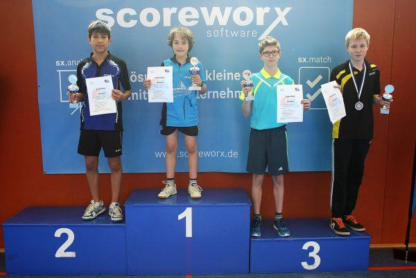 scoreworx cup 2017 – Fritz Kirsch Gedächtnisturnier